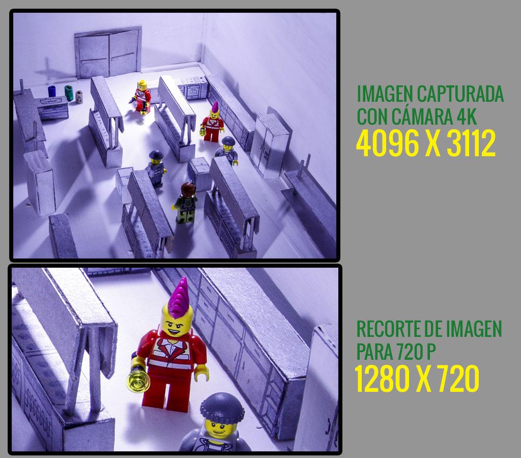 """Así funciona el """"Super Zoom"""" de recorte con cámaras 4K."""