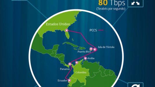cable submarino PCCS