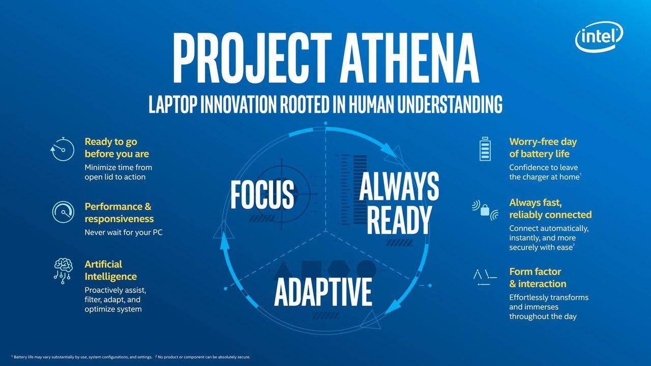 Proyecto Athena