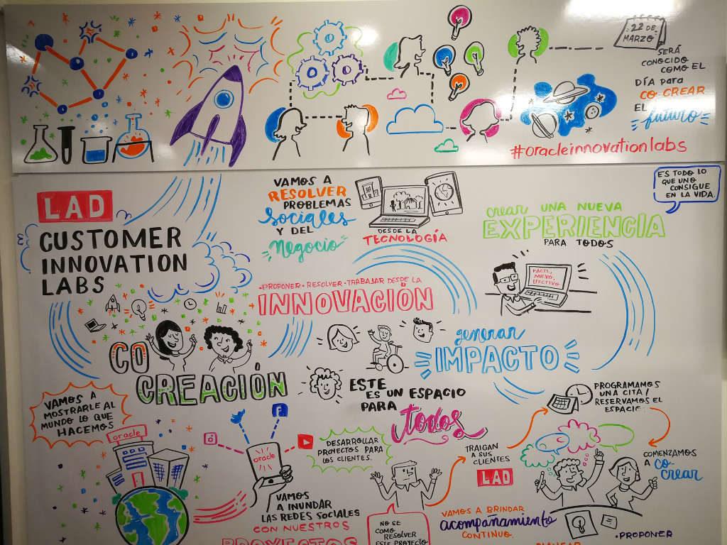 laboratorio de innovación