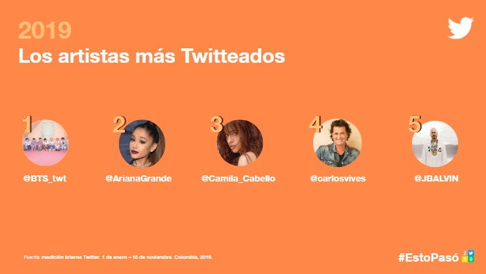 twitteros colombianos