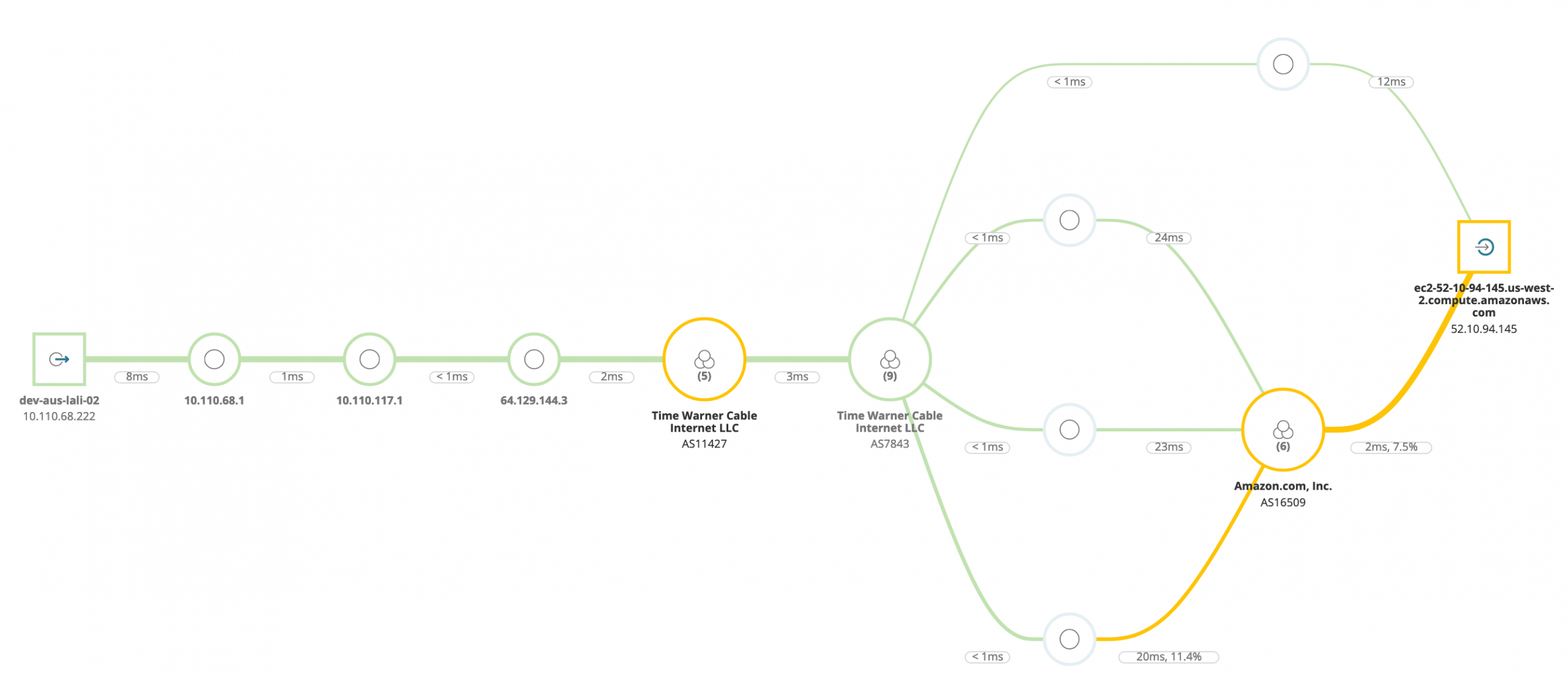 Monitoreo de rendimiento de aplicaciones (APM) También conocida como Application Performance Monitoring, es un término que se refiere, entre otras cosas, a los tiempos de transacción y la experiencia del usuario. APM se integra con las aplicaciones para recopilar, procesar, analizar y correlacionar la información de todos los componentes. Por ejemplo, AppOptics™ de SolarWinds® es una herramienta APM, con la que no se necesita elegir qué aplicaciones o métricas se monitorean. Con AppOptics, puedes permitirte el lujo de monitorear todas las métricas de todas tus aplicaciones críticas de negocio, herramientas de orquestación y plataformas de la nube, todo en una vista simple, elegante y fácil de usar.