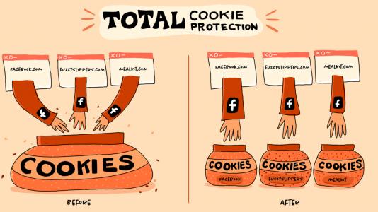 Firefox Cookies