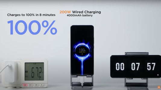 Hypercharge, Xiaomi